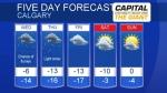 Calgary forecast January 15, 2019