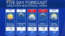 The temperature will rise to -14 C on Thursday and be slightly milder Friday before a stretch of very cold temperatures.