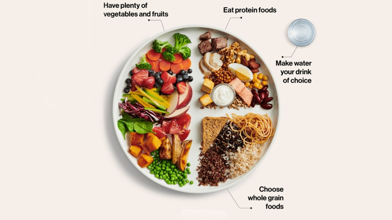 Canada's 2019 food guide recommends eating a lot of fruits and vegetables, while eating less grains and meat.