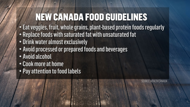 Canada's Food Guide recommends we eat more plants, less meat
