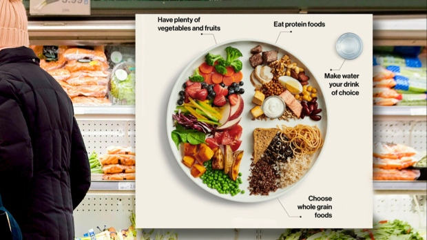 What's in, what's out in Canada's new Food Guide