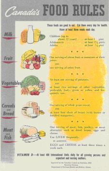 1949 Food Rules