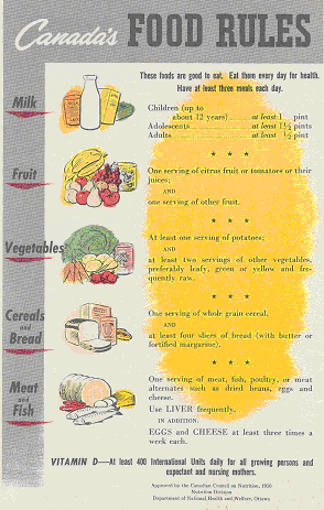 The 1949 edition of Canada's Food Rules recommended Canadians eat one serving of potatoes and at least four slices of bread every day. (Health Canada)