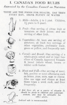 1944 Food Rules