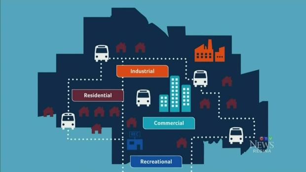 City revamping zoning bylaw