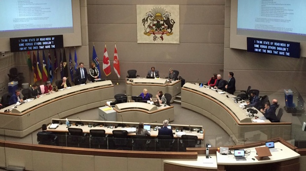 Calgary City Council - high-priority projects