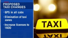 taxi changes