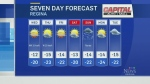 Conditions improving for rest of week