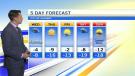 Calgary weather