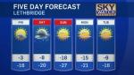Lethbridge forecast February 21, 2019
