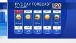 Still cold on Sunday. Adriana has the forecast…
