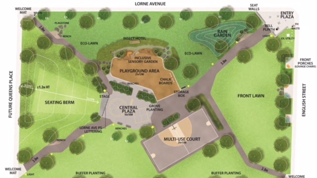 Lorne Ave park