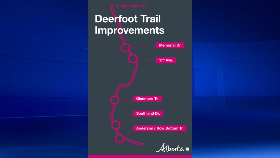 The province will be adding another lane in either drection for 21 km along Deerfoot Trail, from Beddington Trail in the north to Anderson/Bow Bottom Trail in the south. (Supplied)