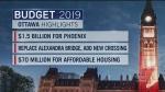 Budget highlights