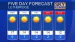 Lethbridge forecast March 19, 2019