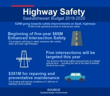 by the numbers highway safety
