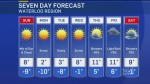 Sunny skies ahead for the Region