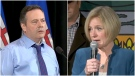 A new poll suggests Jason Kenney and the UCP lead Rachel Notley and the NDP by 19 points.
