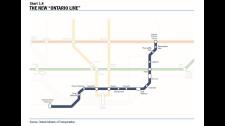 The Ontario Line