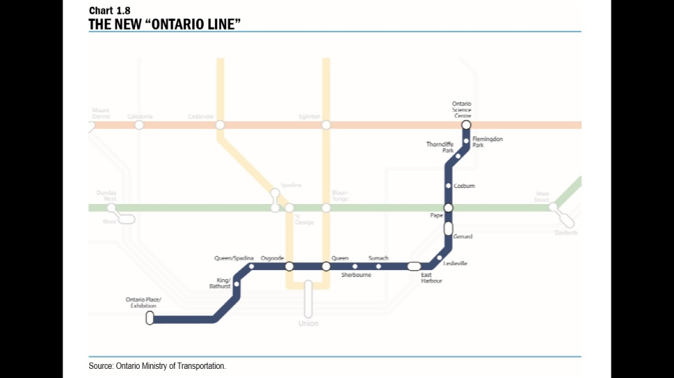"""The Ontario Line"" -- Premier Doug Ford's newly redesigned proposal for the downtown relief line -- is seen in this mock up as provided by the provincial government during the announcement of the 2019 budget on April 11, 2019."