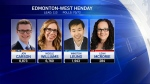 Edmonton-West Henday candidates