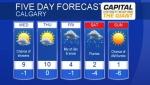 Calgary forecast April 23, 2019