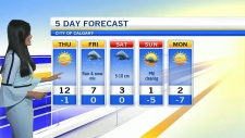 Calgary weather April 25