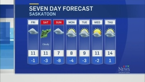 Some snow expected this weekend