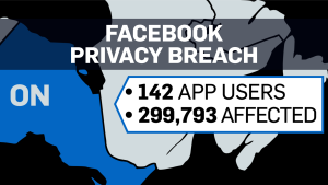 Facebook's privacy breach, province-by-province