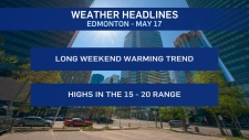May 17 weather