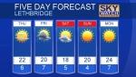 Lethbridge forecast for May 22, 2019