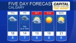 Calgary forecast for May 22, 2019