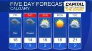 Calgary forecast for May 23, 2019