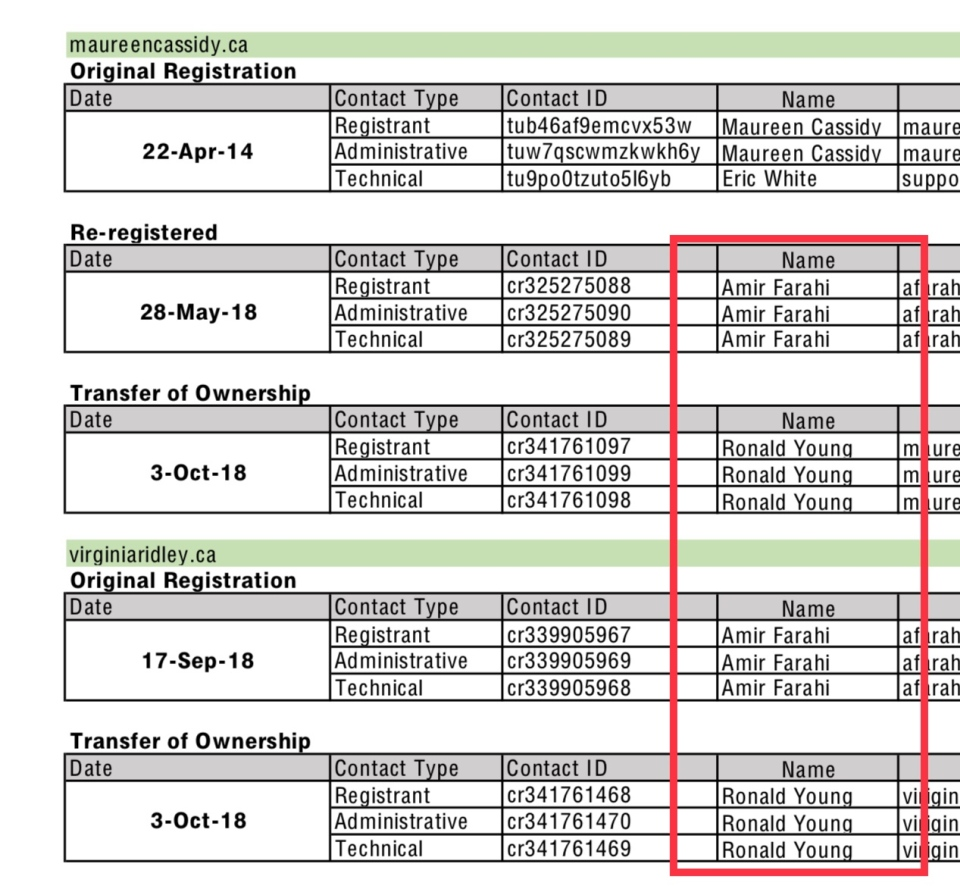 The registration for the websites maureencassidy.ca and virginiaridley.ca are seen in this  image taken from documents released under a court order.