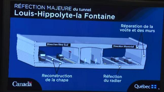 La Fontaine Tunnel