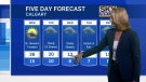 Risk of storms return! Helena has the forecast…