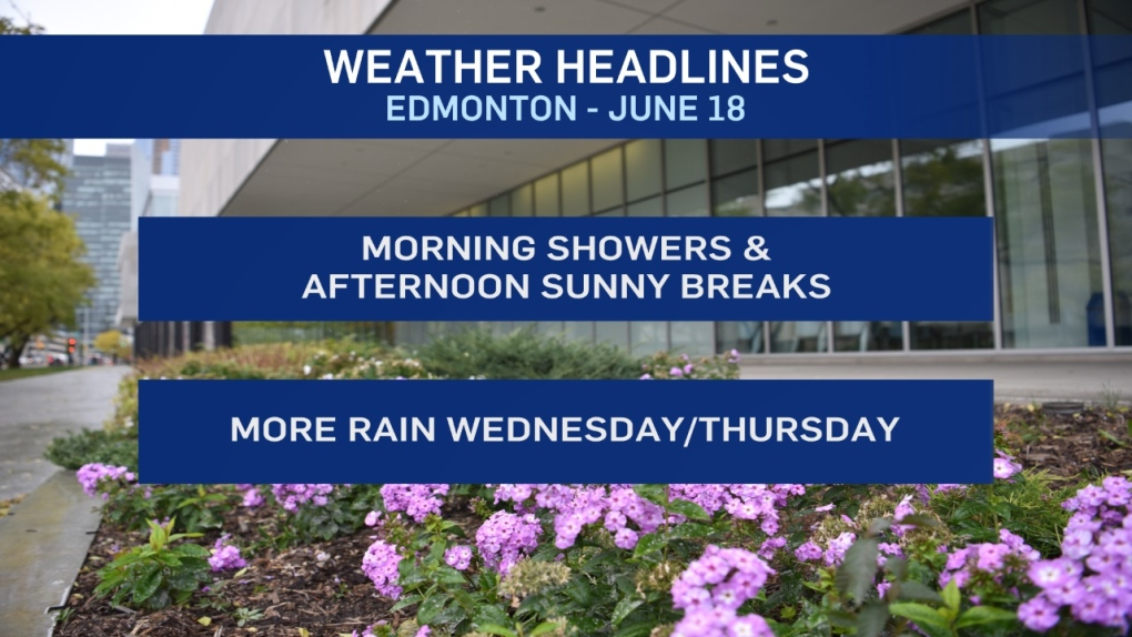 Edmonton Weather for June 18 - Morning showers & afternoon sunny breaks