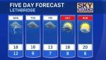 Lethbridge forecast for June 18, 2019