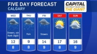 Calgary forecast for June 18, 2019