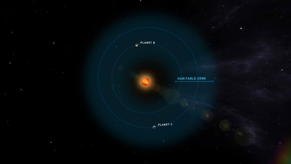 Teegarden b and c are seen in this graphic representation. (A. Hougardy/University of Göttingen)