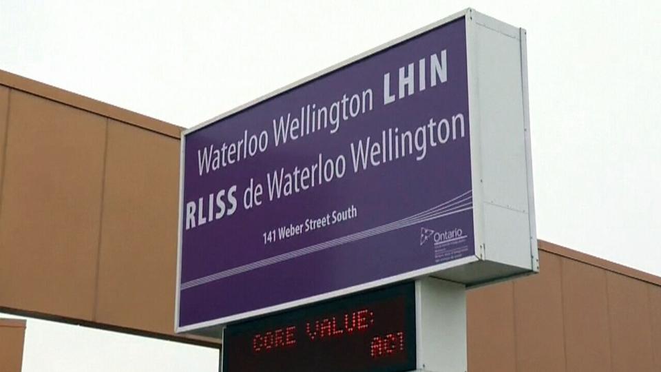 Waterloo Wellington LHIN
