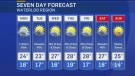 Temperatures staying high for week