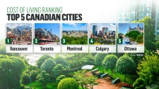 Vancouver, Toronto are Canada's priciest cities