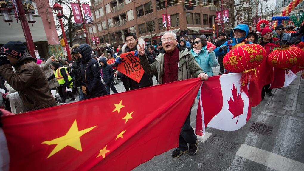 Canada-china