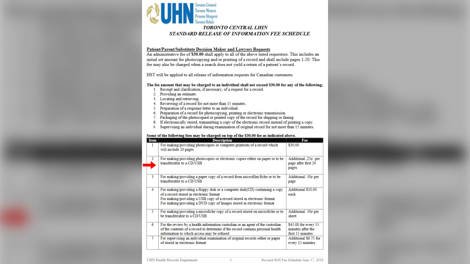This screengrab shows the current fee schedule on UHN's website with the date June 17, 2019.