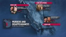 Northern B.C. deaths, missing persons cases