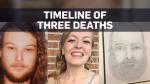 BC deaths