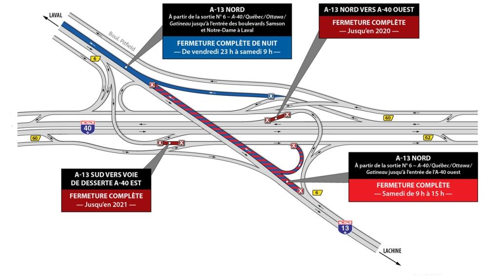 Highway 13 north closures