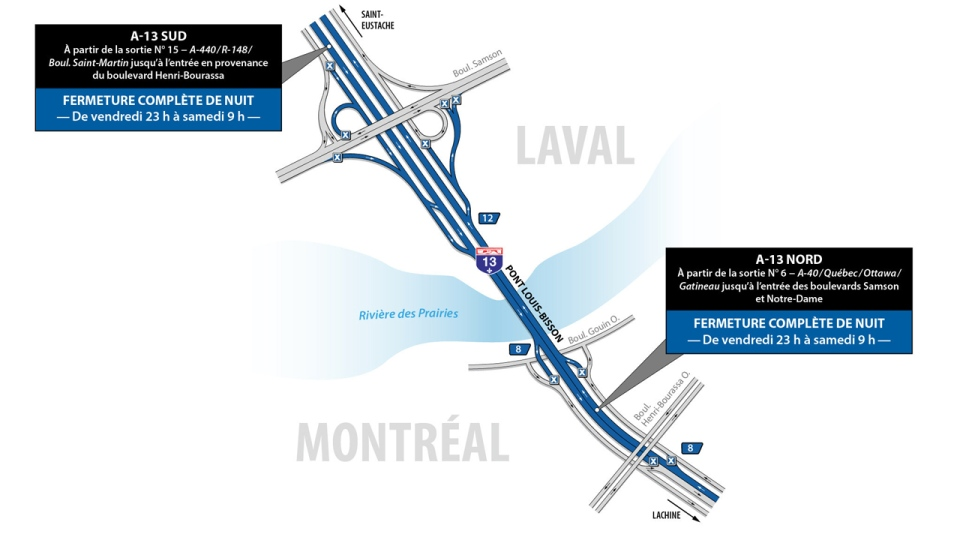 All Southbound lanes of Highway 13 will be closed from St. Martin Blvd. in Laval to the Henri Bourassa entrance in the West Island.