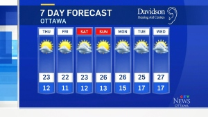 A beautiful weekend coming up